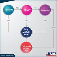 Mutual Fund Investment.jpg