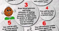 What is a Ketogenic diet? A Ketogenic diet is a way of eating which aims to induce nutritional ketosis by restricting carbohydrate intake and balancing daily am