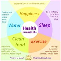 clean foods, exercises and sleep.
