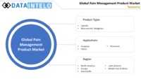 Pain-Management-Product-Market.png