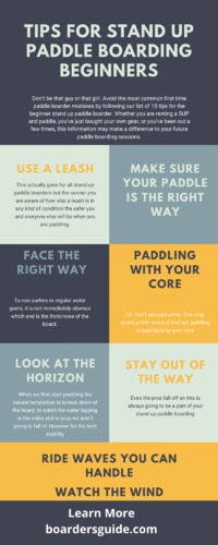Tips for Stand UP Paddle Boarding Boardersguide.com.png