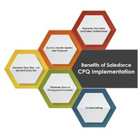 Benefits of salesforce CPQ Implementation.png