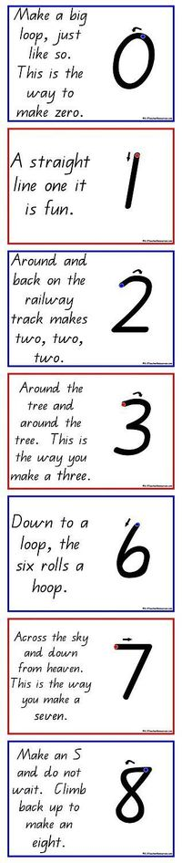 Number Writing Rhymes.... 0-9 All handwriting fonts.... http://www.k-3teacherresources.com/number writing.html Enjoy - Donna