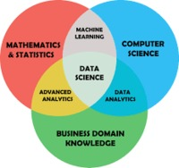 best online data science courses.png