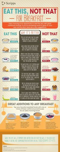 1. Eat this, not that for breakfast via scripps.org Every morning is an opportunity to start the day with great nutritional. 2.