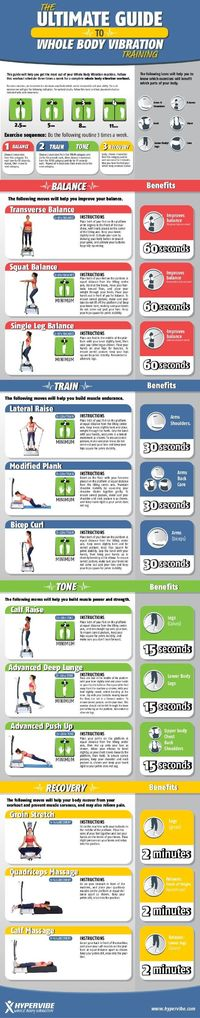This guide will help you get the most out of your Whole Body Vibration machine. Follow this workout schedule three times a...