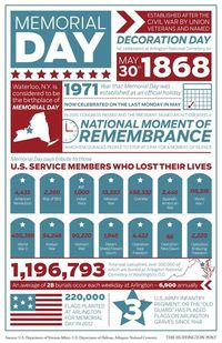 Happy Memorial Day! Be sure to take a break from barbecuing at 3 p.m. for a national mo...
