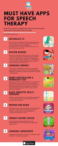 Checkout these must have apps for speech therapy.