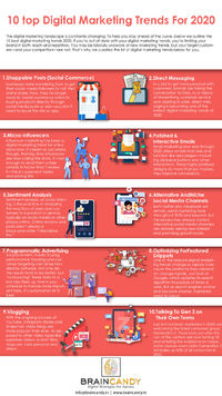 The digital marketing landscape is constantly changing. To help you stay ahead of the curve, below we outline the 10 best digital marketing trends 2020. If you are out of date with your digital marketing trends, you are limiting your brand in both reach a...