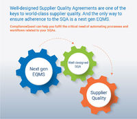 A well designed supplier quality agreement are one of the keys to world class supplier quality. And the only way to ensure adherence to the SQA is a next gen EQMS.
