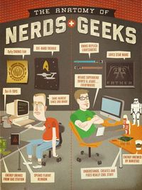 Geek without a Sword though! Prefer the glasses... and the cool tshirt...