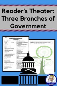 This whole-class style readers theater focuses on the three branches of government (legislative, executive, and judicial) in a fun bootcamp style format! Students are drilled on facts about each branch by their bootcamp sergeant. A graphic organiz...