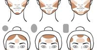 """Sculpt, illuminate, and define �€"""" your ultimate guide to contour your face shape with Botanics Make-up."""