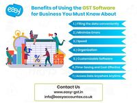 Benefits of Using the GST Software for Business You Must Know About.jpg