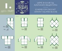 So Helpful! Schemes for Granny Square Blouses. Fromhttp://www.facebook.com/japravim
