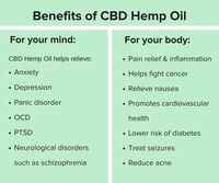 MEDICINAL CANNABIS: ALL ABOUT HEMP AND THERAPEUTIC MARIJUANA  https://www.viguide.com/health-wellness/health-issues/cannabis/