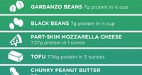 The Best Protein Sources